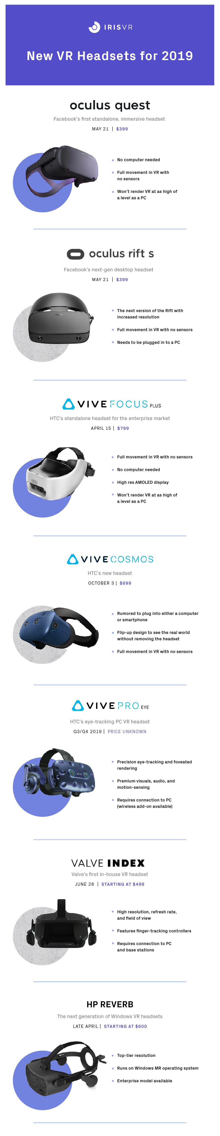 VR Headsets Infographic